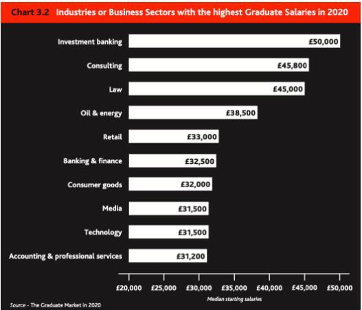 """英国大学就业力排行榜:G5竟""""爆冷门""""?"""